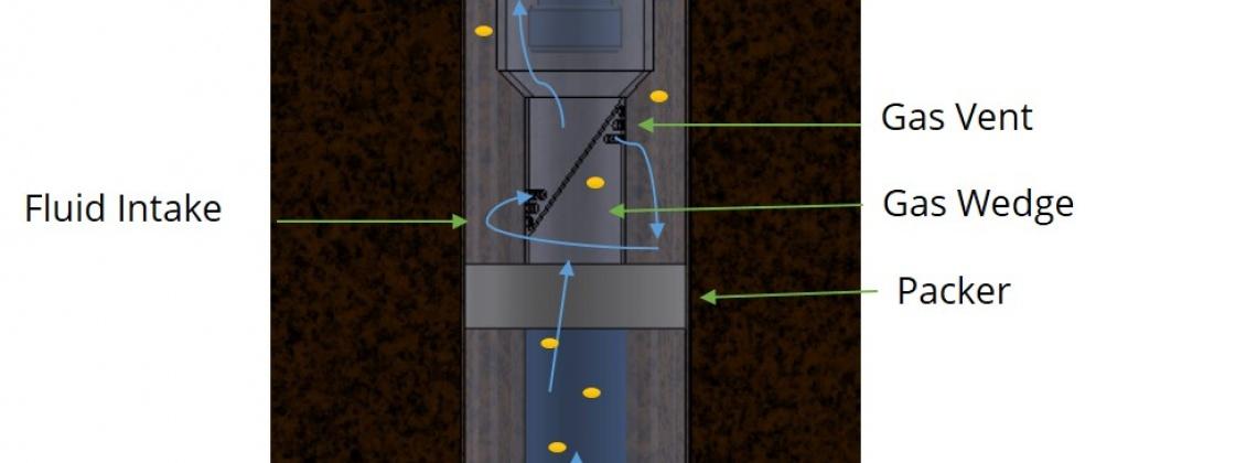 Gas Wedge Schematic